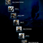 Halo games chronology visual