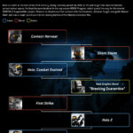 Character: Sgt. Avery Johnson visual